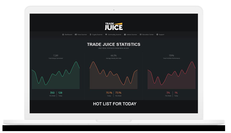trade juice device
