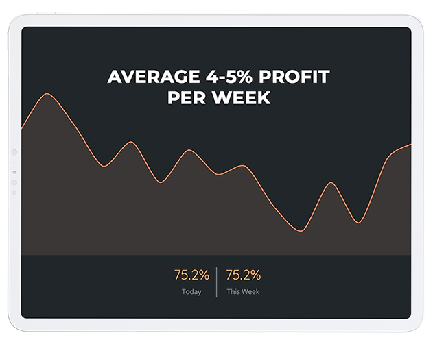 average per week